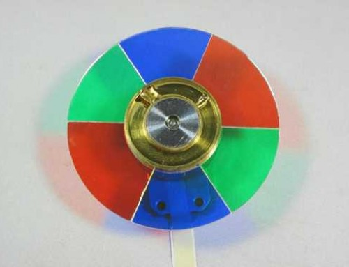 Do czego służy koło kolorów w projektorze?
